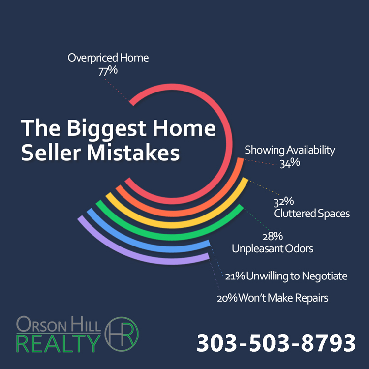 Selling Your Home - Common Mistakes Sellers Make