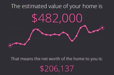 Track Your Home Value and Wealth